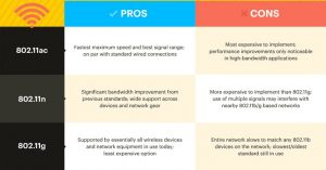 choose the best internet provider